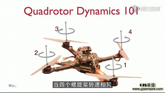 无人机螺旋桨工作原理