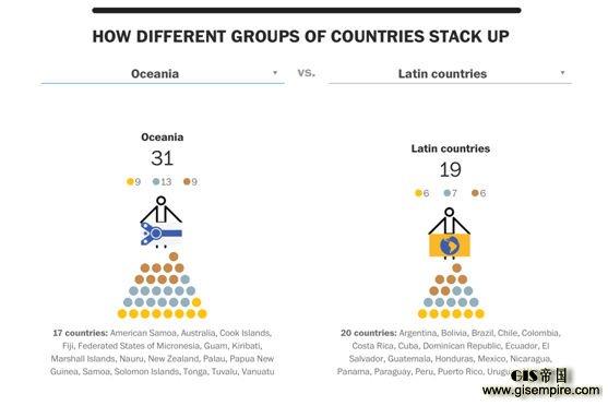 国家人口少的好处-交互式作品的优点在于不但可以扩大图表容纳的信息量,而且可以增强